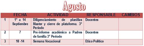 PLAN OPERATIVO DE AGOSTO