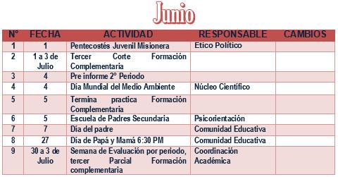 PLAN OPERATIVO DE JUNIO